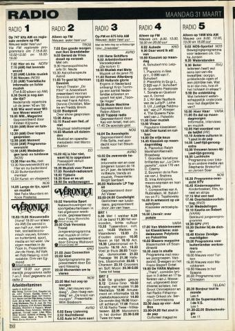 Maart 1986