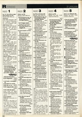 Januari 1988