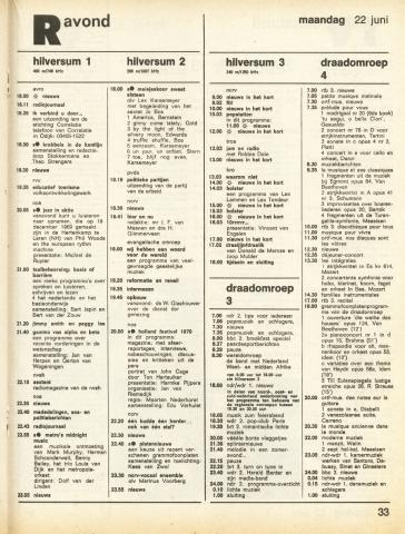 VPRO-1970-radio-06-0044.JPG