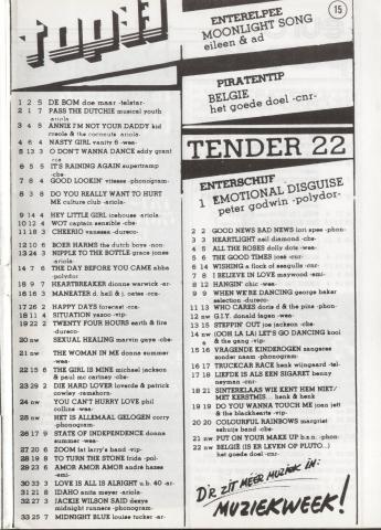 Delmare-MuziekWeek-19821204-nr980020.jpg