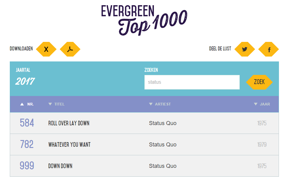 Status Quo in Evergreen Top 1000 van 2017.PNG
