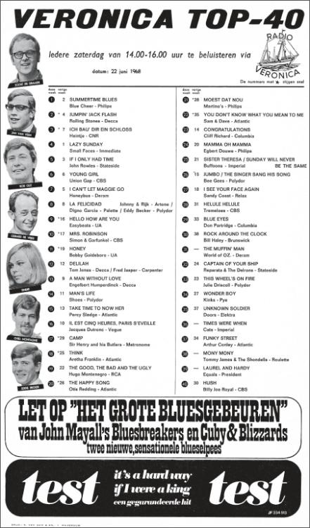 Veronica Top 40_22 juni 1968.PNG