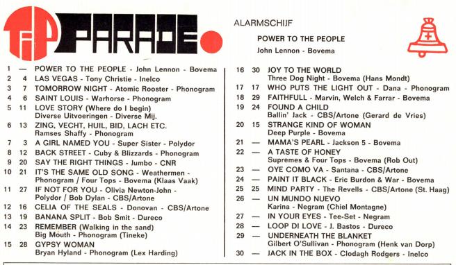 Tipparade 3-4-1971.PNG