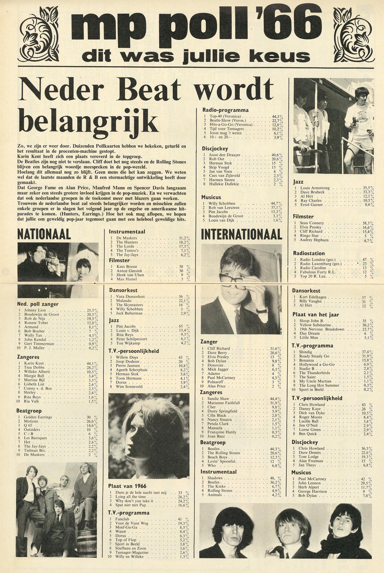 196701MP_poll1966.jpg