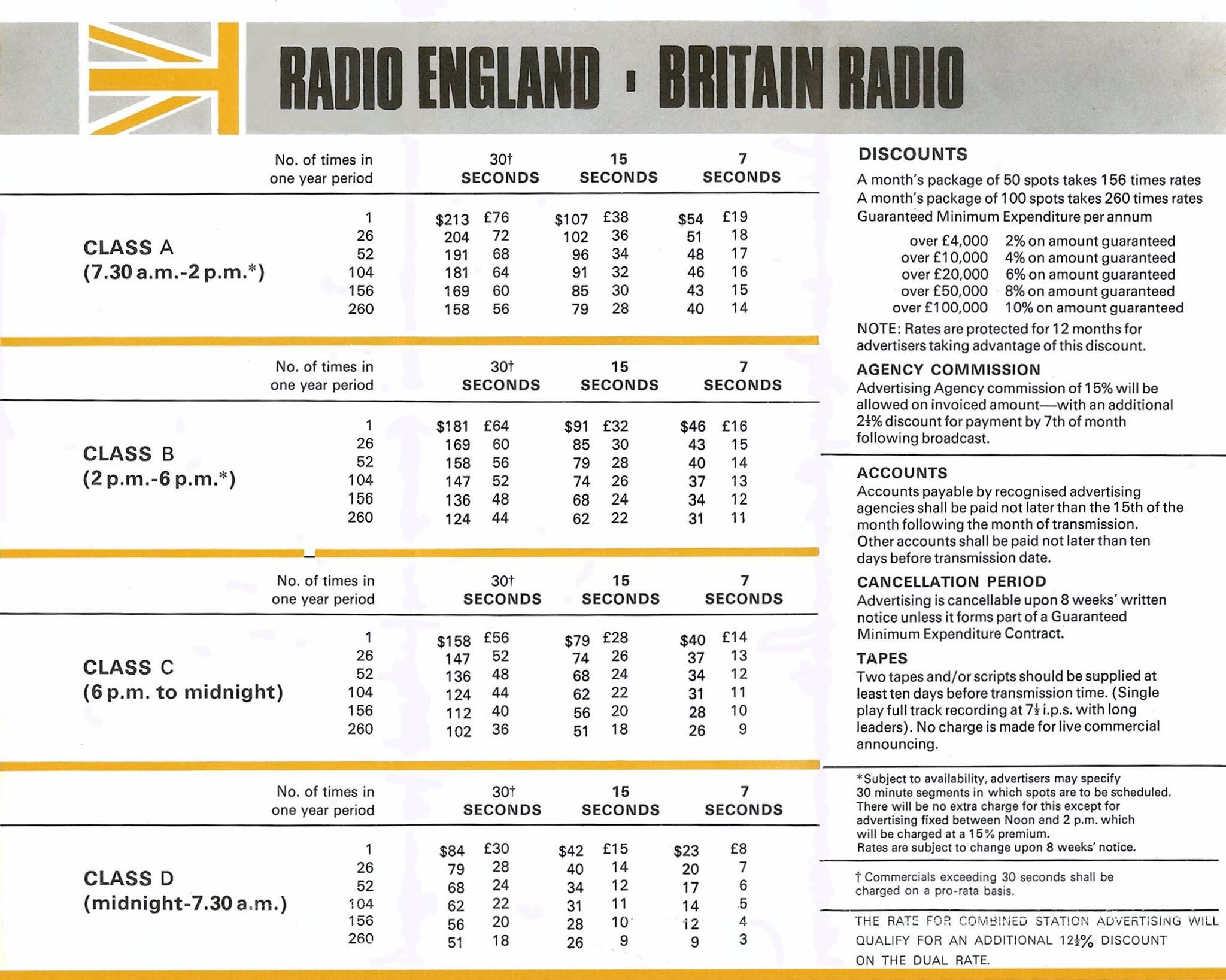 196604 Swinging Radio England raid card 2.jpg