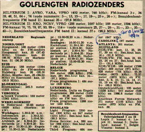 196408_golflengten_radiozenders.jpg