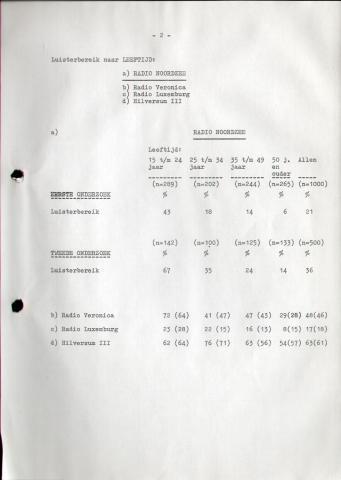 19710427_RNI_NCMA_09-01.jpg