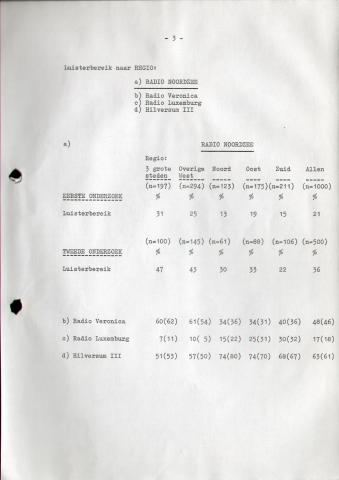 19710427_RNI_NCMA_10.jpg