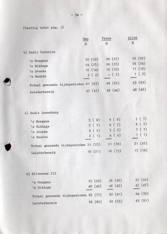 19710427_RNI_NCMA_13.jpg
