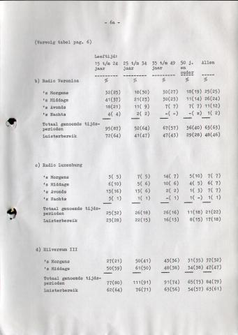 19710427_RNI_NCMA_15.jpg