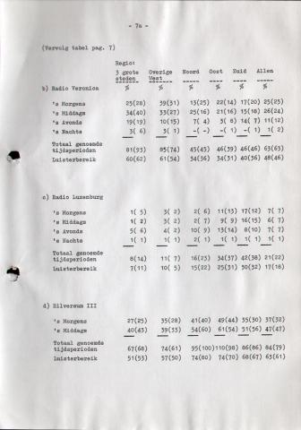 19710427_RNI_NCMA_17.jpg