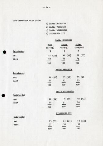 19721016_RNI_NCMA_11.jpg