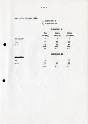 19721016_RNI_NCMA_12.jpg