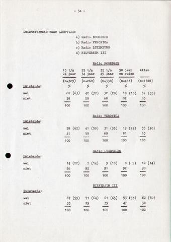 19721016_RNI_NCMA_13.jpg