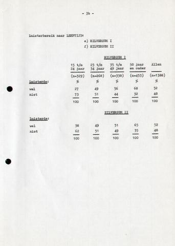 19721016_RNI_NCMA_14.jpg