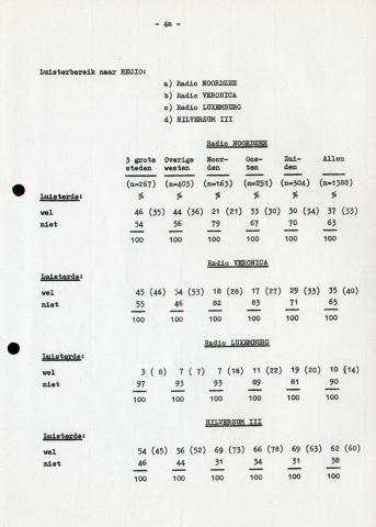 19721016_RNI_NCMA_15.jpg