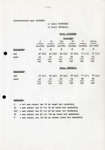 19721016_RNI_NCMA_17.jpg