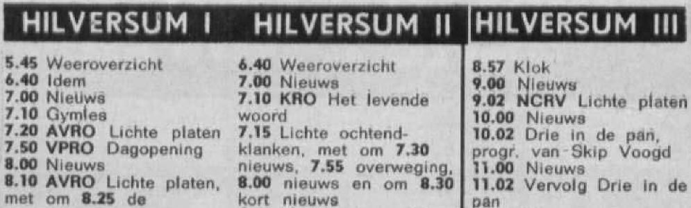 De moeilijke eerste weken van Hilversum 3