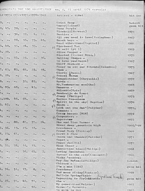 19740418_originele lijst Sieb Kroeske Top 100 allertijden 03.jpg