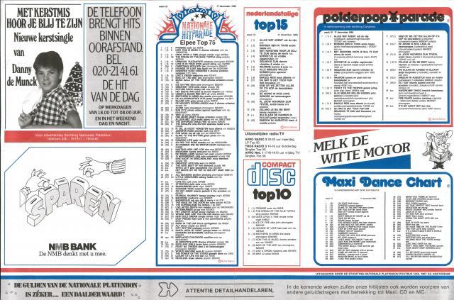 19851217 Nationale hitparade 01.jpg
