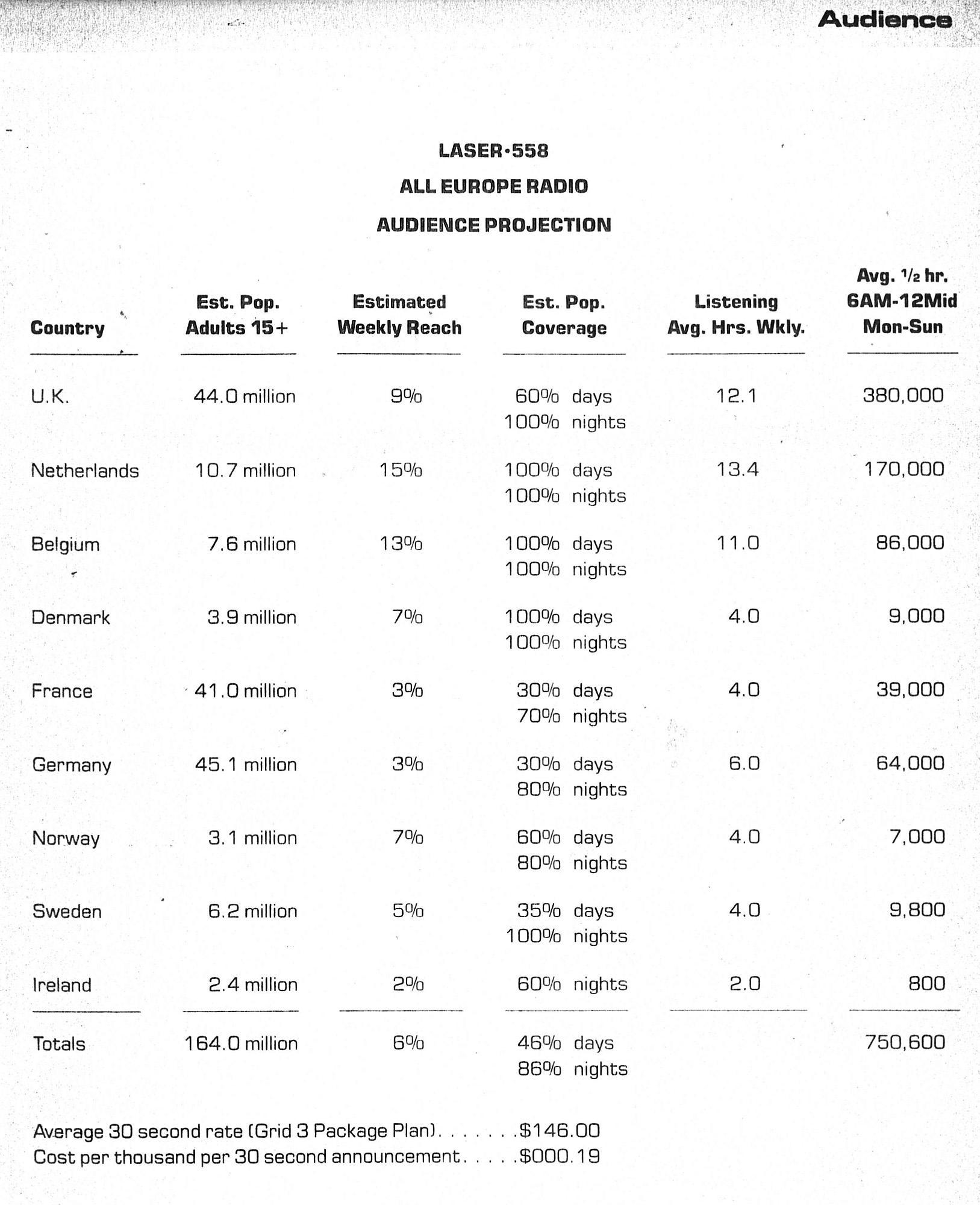 19831201 Press release Laser 558 07.jpg