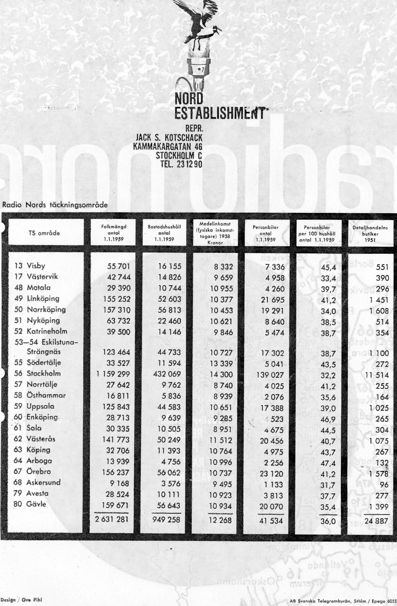 19610301 Radio Nord folder 02.jpg
